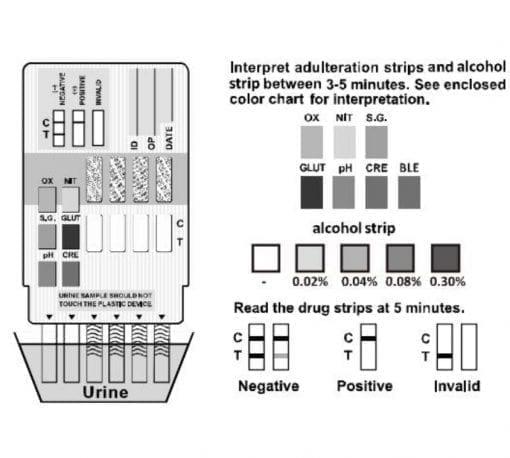 Multi drug test